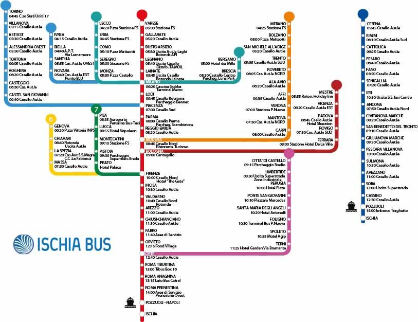Bus Ischia Consorzio Bus Ischia Servizi E Linee Bus Da